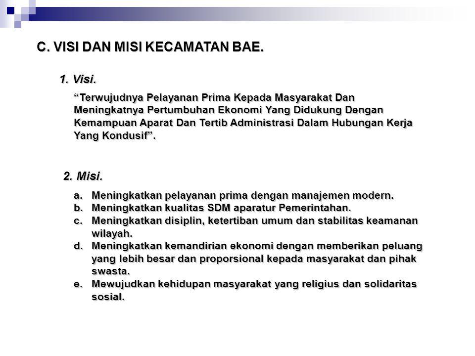 C. VISI DAN MISI KECAMATAN BAE.