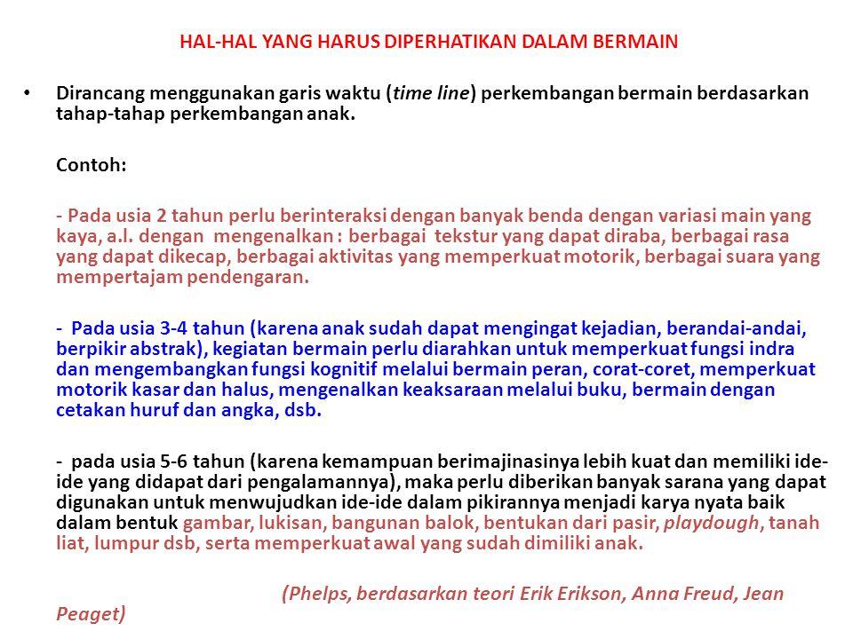 HAL-HAL YANG HARUS DIPERHATIKAN DALAM BERMAIN
