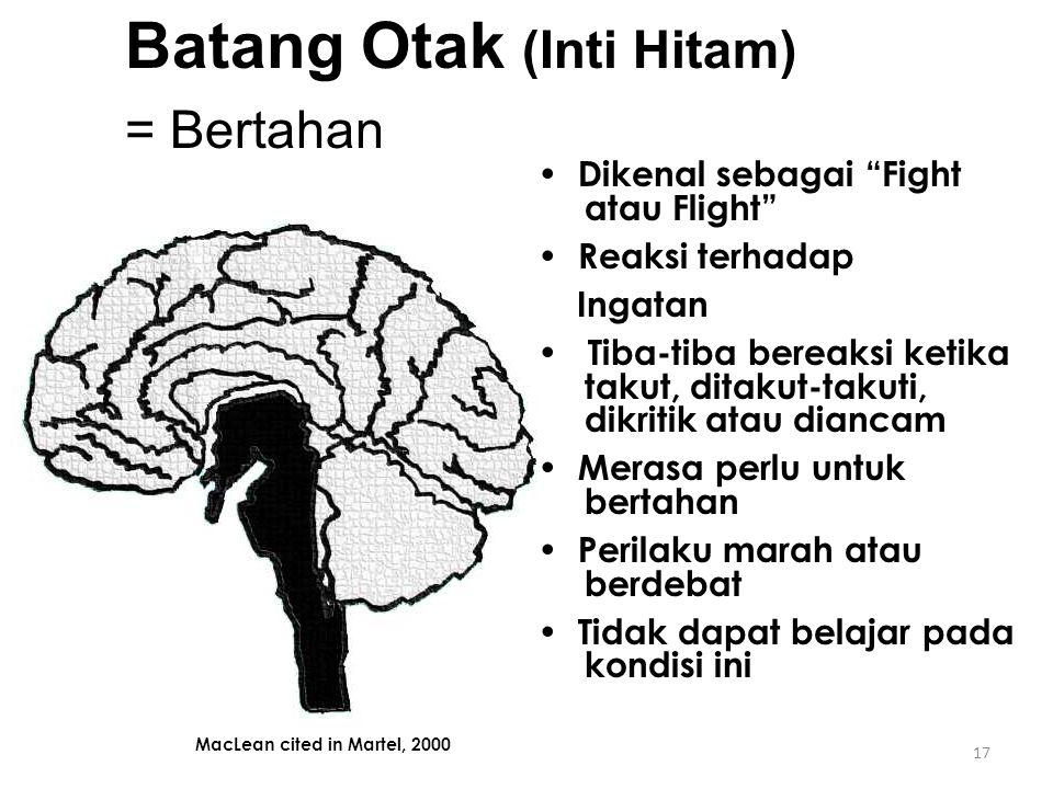 Batang Otak (Inti Hitam)