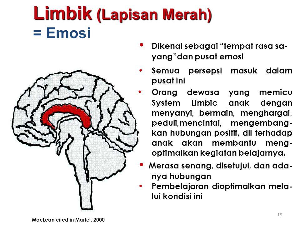 Limbik (Lapisan Merah) = Emosi