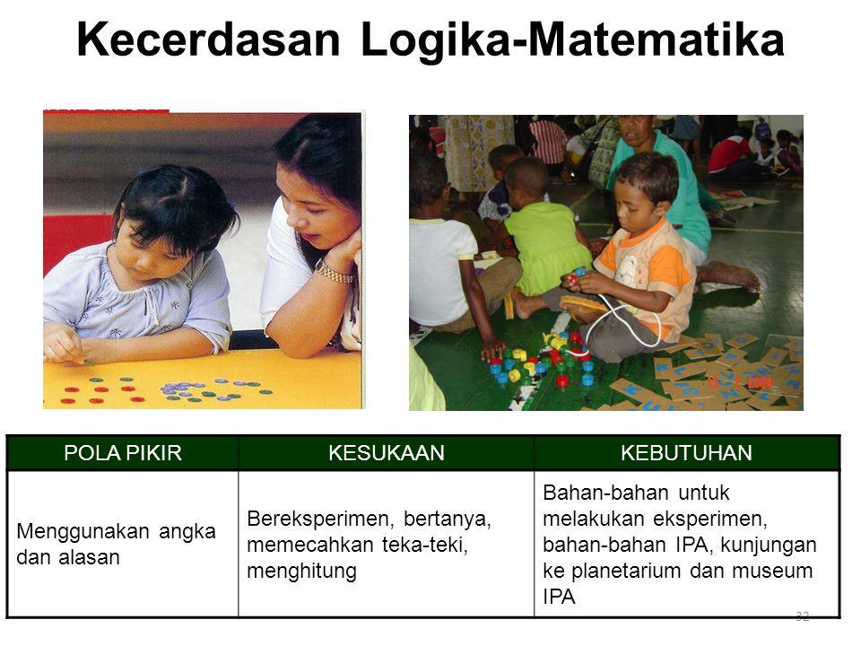 Kecerdasan Logika-Matematika