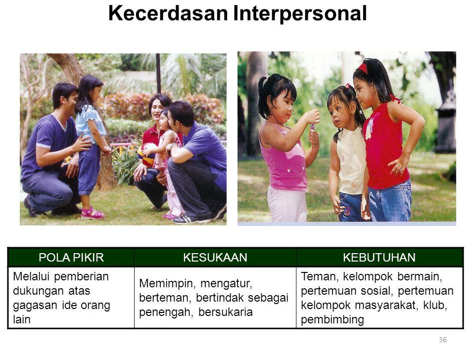 Kecerdasan Interpersonal