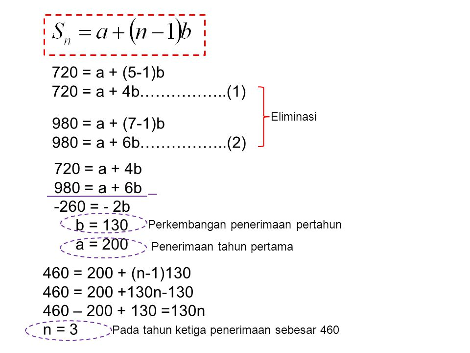 720 = a + (5-1)b 720 = a + 4b……………..(1) 980 = a + (7-1)b
