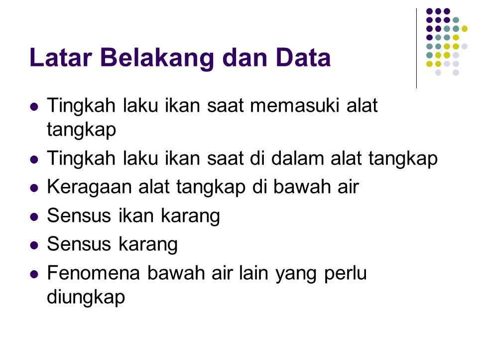 Latar Belakang dan Data