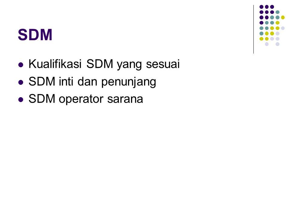 SDM Kualifikasi SDM yang sesuai SDM inti dan penunjang