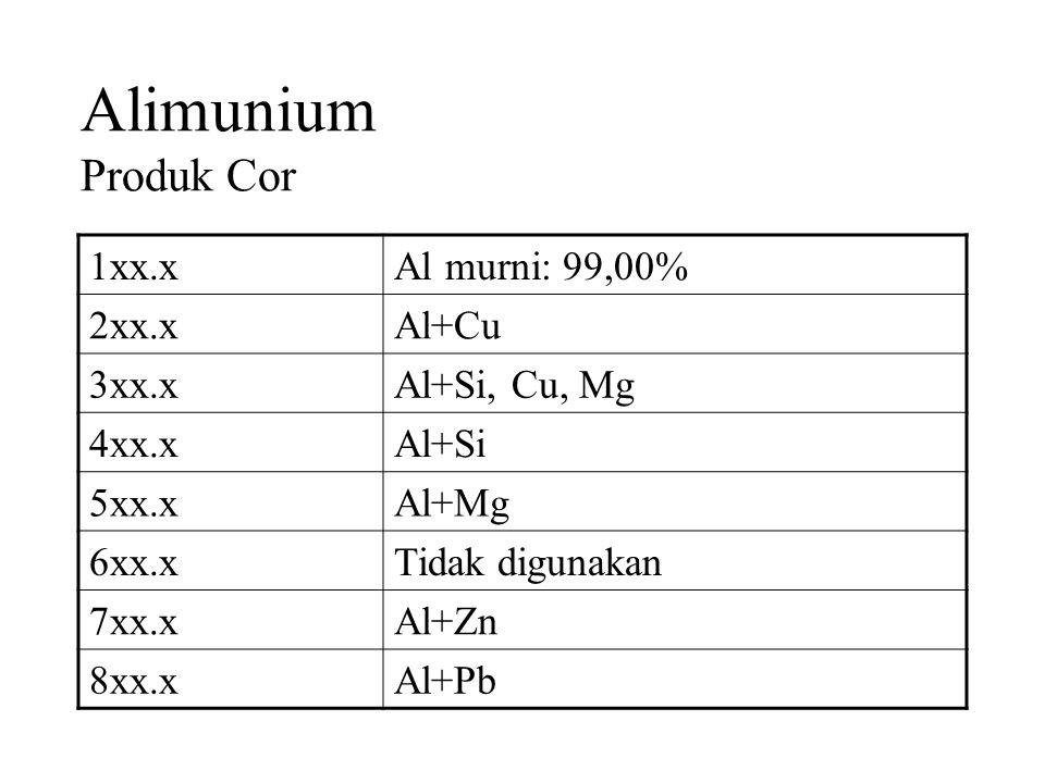 Alimunium Produk Cor 1xx.x Al murni: 99,00% 2xx.x Al+Cu 3xx.x