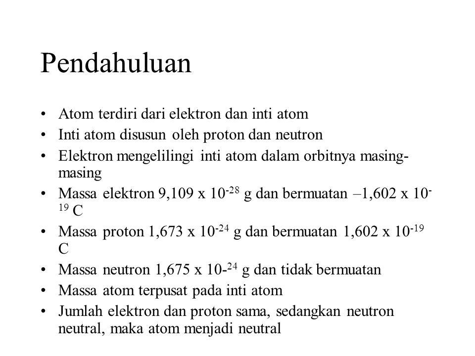 Pendahuluan Atom terdiri dari elektron dan inti atom