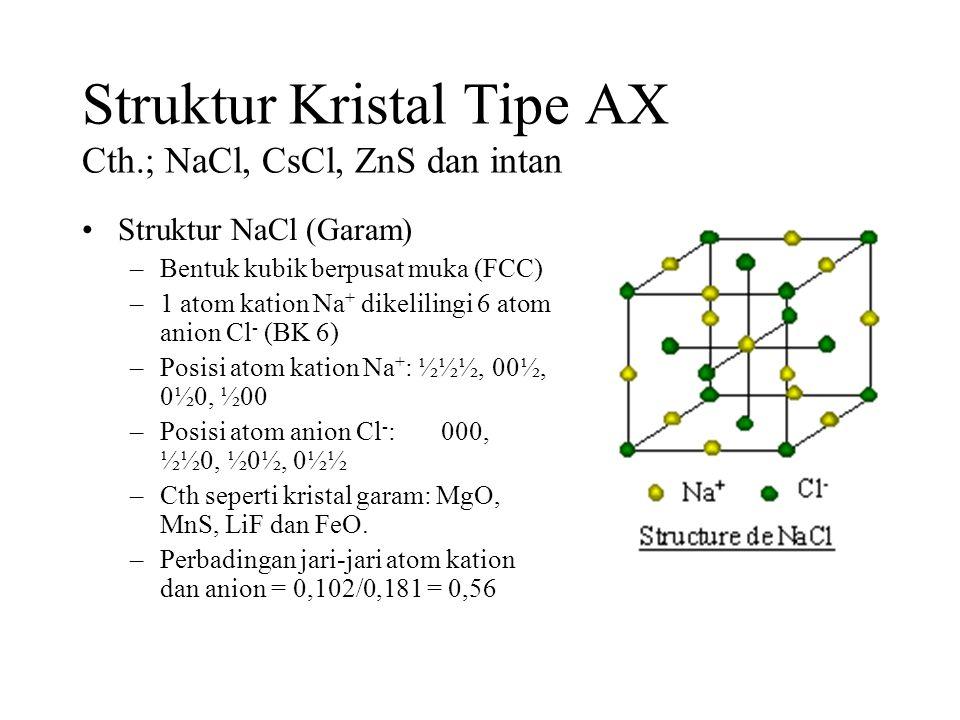 Struktur Kristal Tipe AX Cth.; NaCl, CsCl, ZnS dan intan