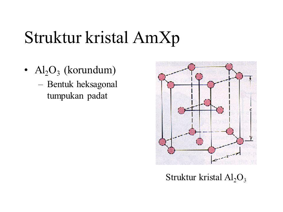 Struktur kristal AmXp Al2O3 (korundum)