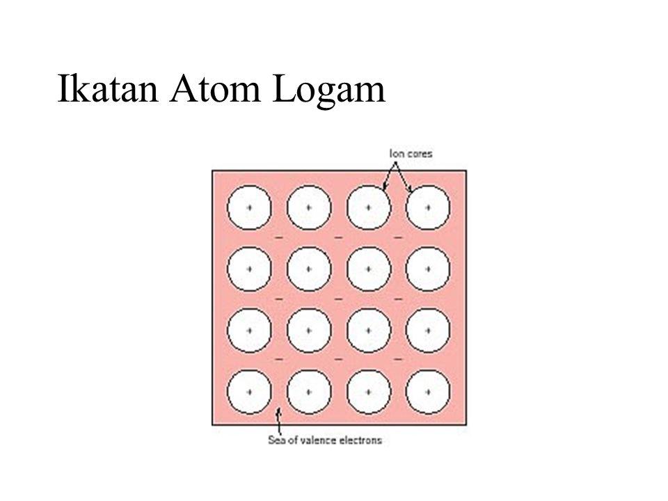 Ikatan Atom Logam
