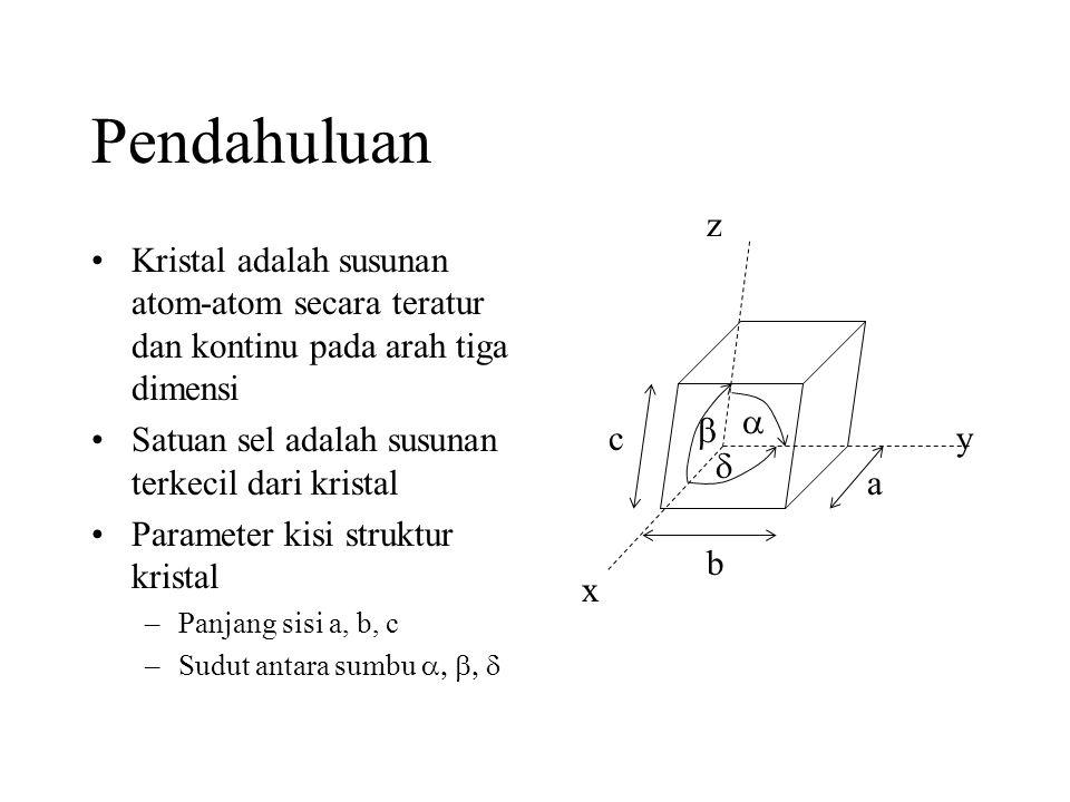 Pendahuluan z. Kristal adalah susunan atom-atom secara teratur dan kontinu pada arah tiga dimensi.