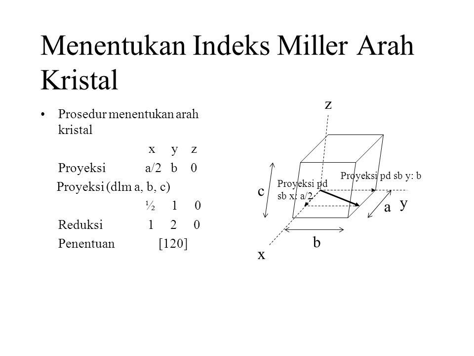 Menentukan Indeks Miller Arah Kristal