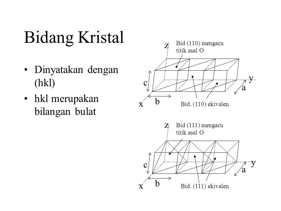 Bidang Kristal Dinyatakan dengan (hkl) hkl merupakan bilangan bulat z