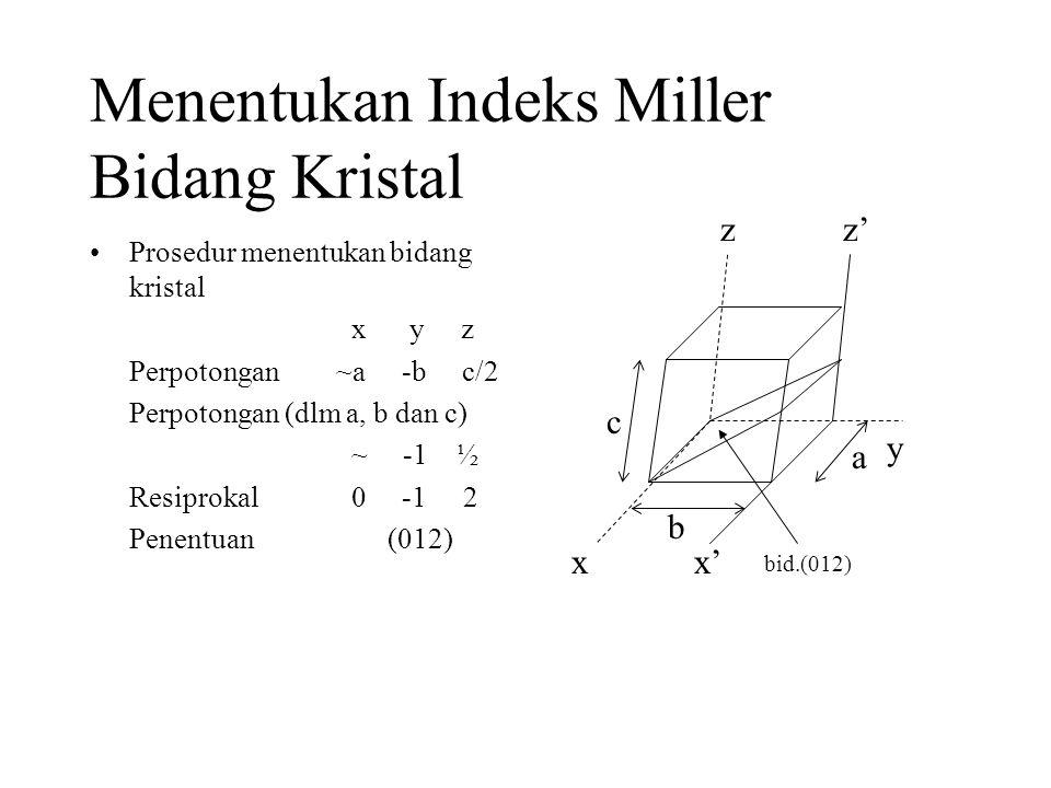 Menentukan Indeks Miller Bidang Kristal