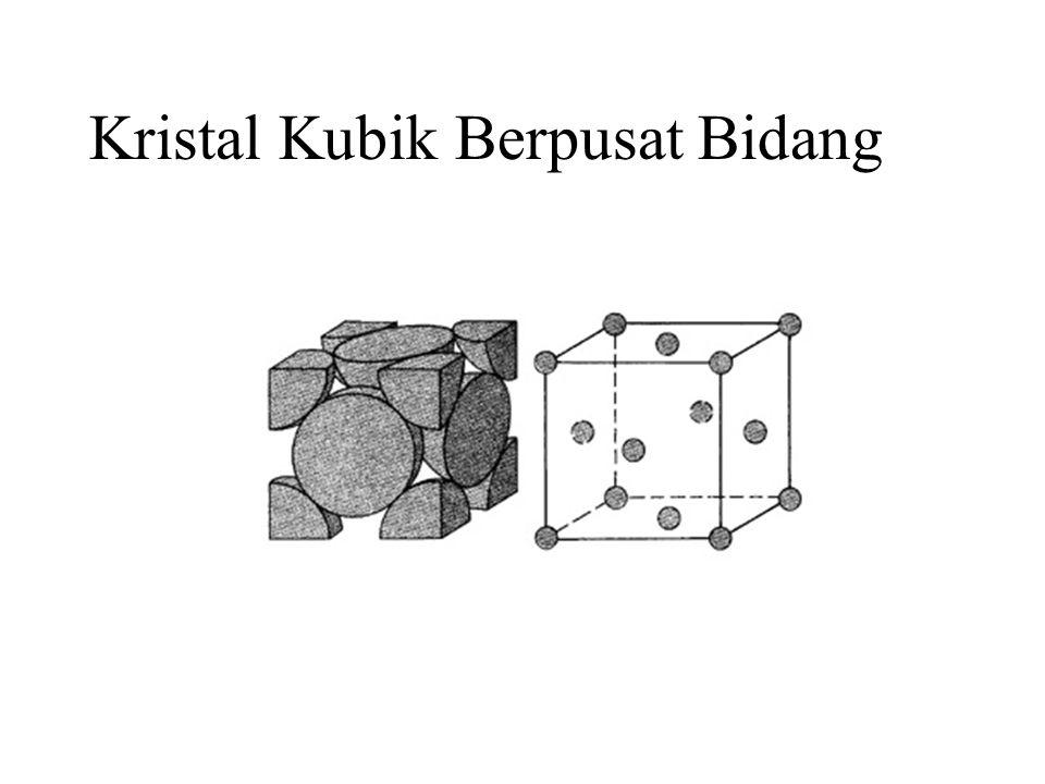 Kristal Kubik Berpusat Bidang