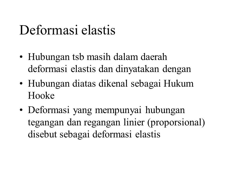 Deformasi elastis Hubungan tsb masih dalam daerah deformasi elastis dan dinyatakan dengan. Hubungan diatas dikenal sebagai Hukum Hooke.