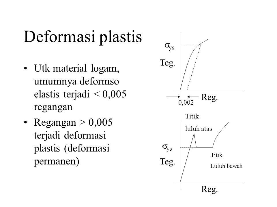 Deformasi plastis ys. Teg. Utk material logam, umumnya deformso elastis terjadi < 0,005 regangan.
