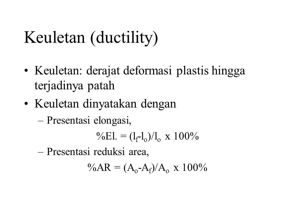 Keuletan (ductility) Keuletan: derajat deformasi plastis hingga terjadinya patah. Keuletan dinyatakan dengan.