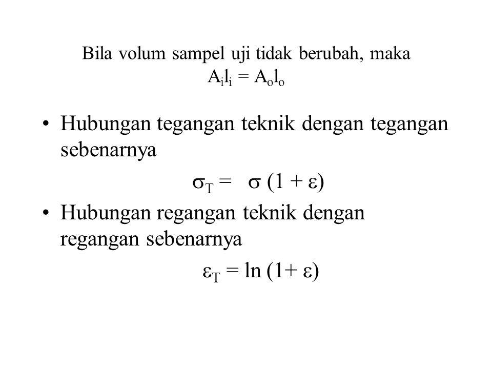 Bila volum sampel uji tidak berubah, maka Aili = Aolo