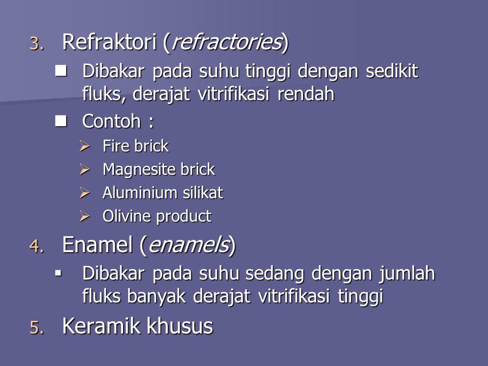 Refraktori (refractories)