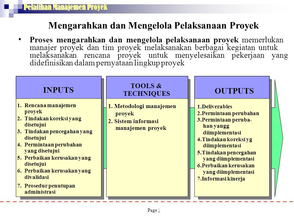 Proses mengarahkan dan mengelola pelaksanaan proyek memerlukan