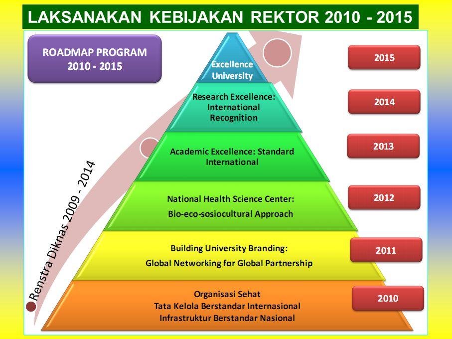 LAKSANAKAN KEBIJAKAN REKTOR 2010 - 2015