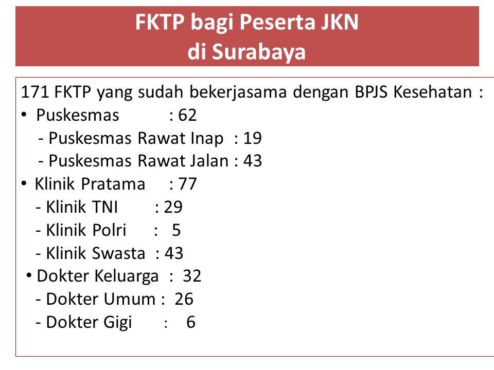 FKTP bagi Peserta JKN di Surabaya