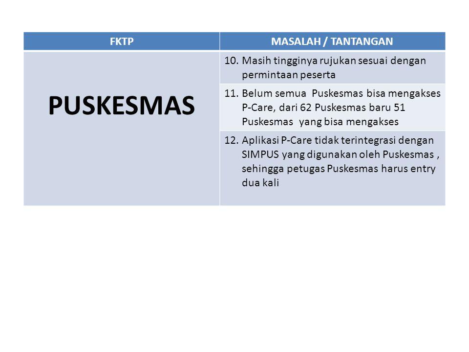 PUSKESMAS FKTP MASALAH / TANTANGAN