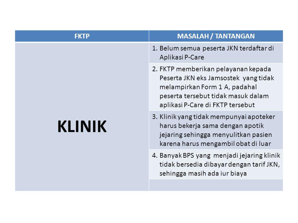 KLINIK FKTP MASALAH / TANTANGAN