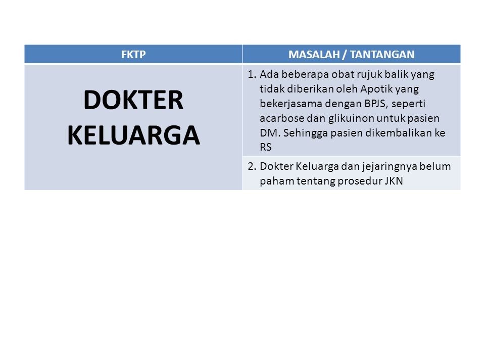 DOKTER KELUARGA FKTP MASALAH / TANTANGAN
