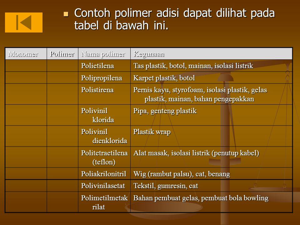 Contoh polimer adisi dapat dilihat pada tabel di bawah ini.