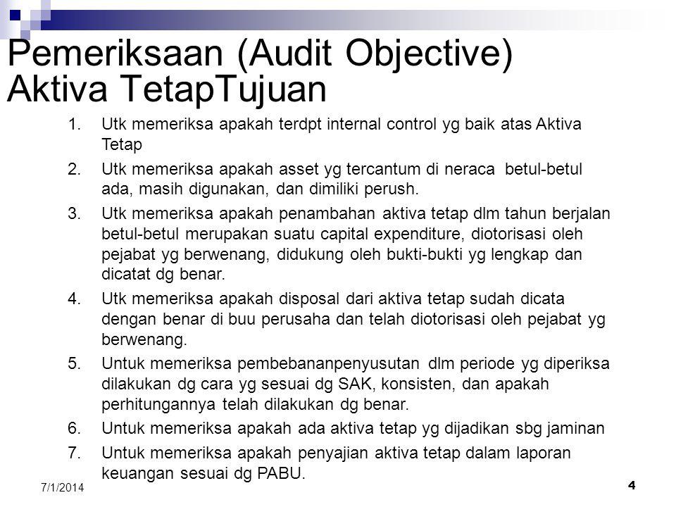 Pemeriksaan (Audit Objective) Aktiva TetapTujuan