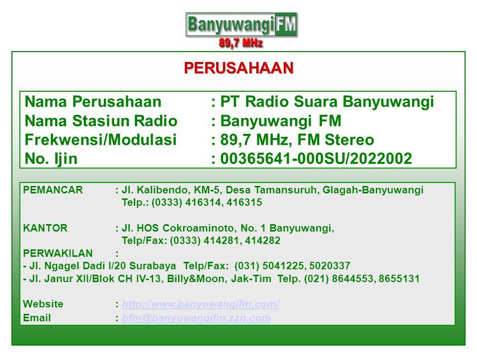 Nama Perusahaan : PT Radio Suara Banyuwangi