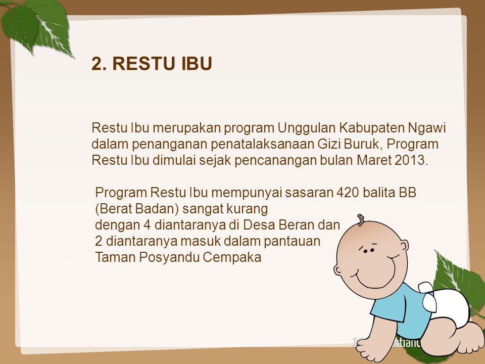2. RESTU IBU