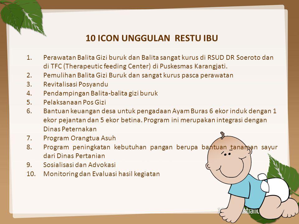 10 ICON UNGGULAN RESTU IBU