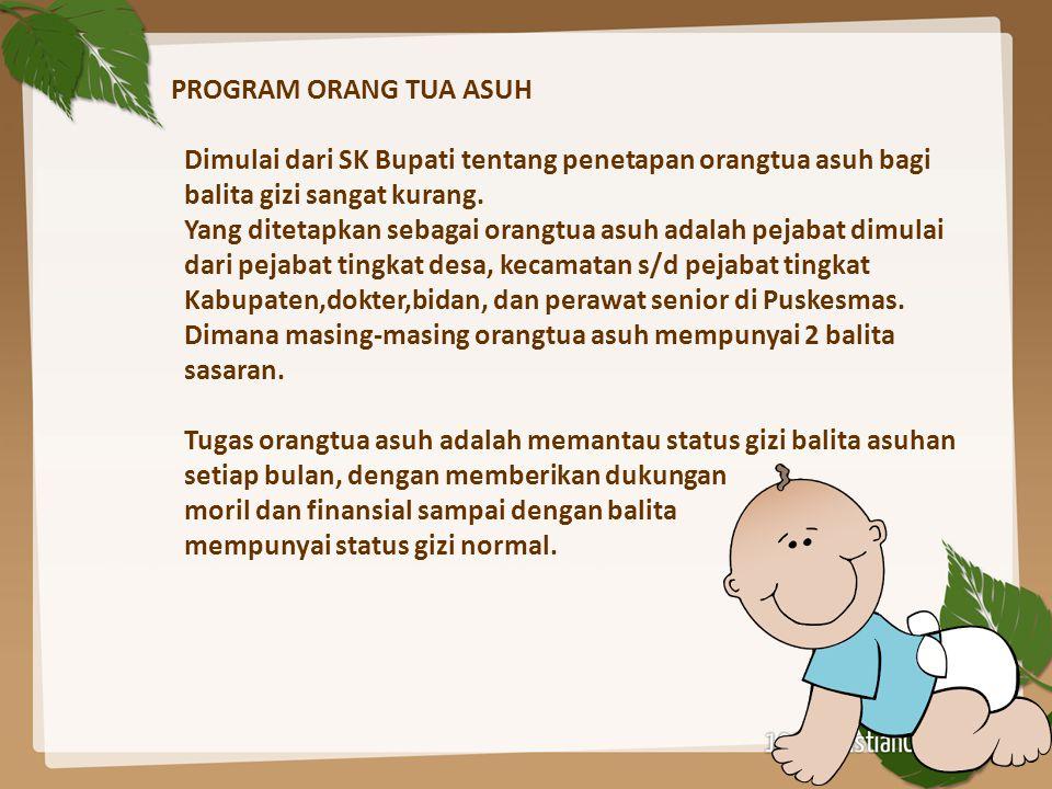 PROGRAM ORANG TUA ASUH Dimulai dari SK Bupati tentang penetapan orangtua asuh bagi balita gizi sangat kurang.