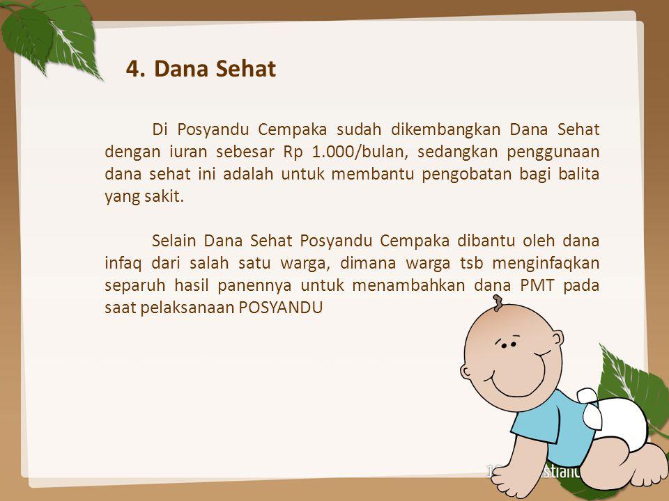 4. Dana Sehat