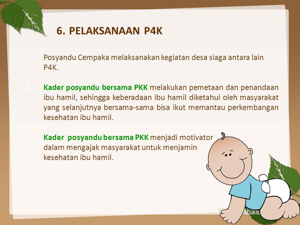 6. PELAKSANAAN P4K Posyandu Cempaka melaksanakan kegiatan desa siaga antara lain. P4K.