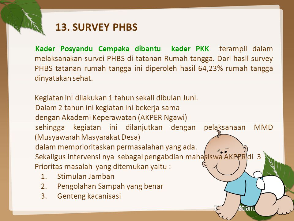 13. SURVEY PHBS