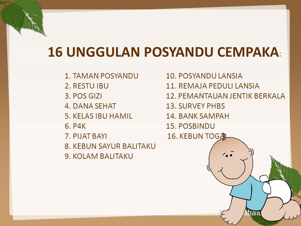 16 UNGGULAN POSYANDU CEMPAKA: 1. TAMAN POSYANDU. 10. POSYANDU LANSIA 2