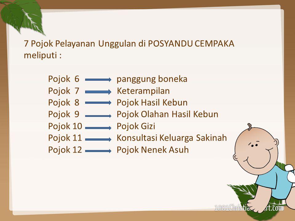 7 Pojok Pelayanan Unggulan di POSYANDU CEMPAKA meliputi : Pojok 6
