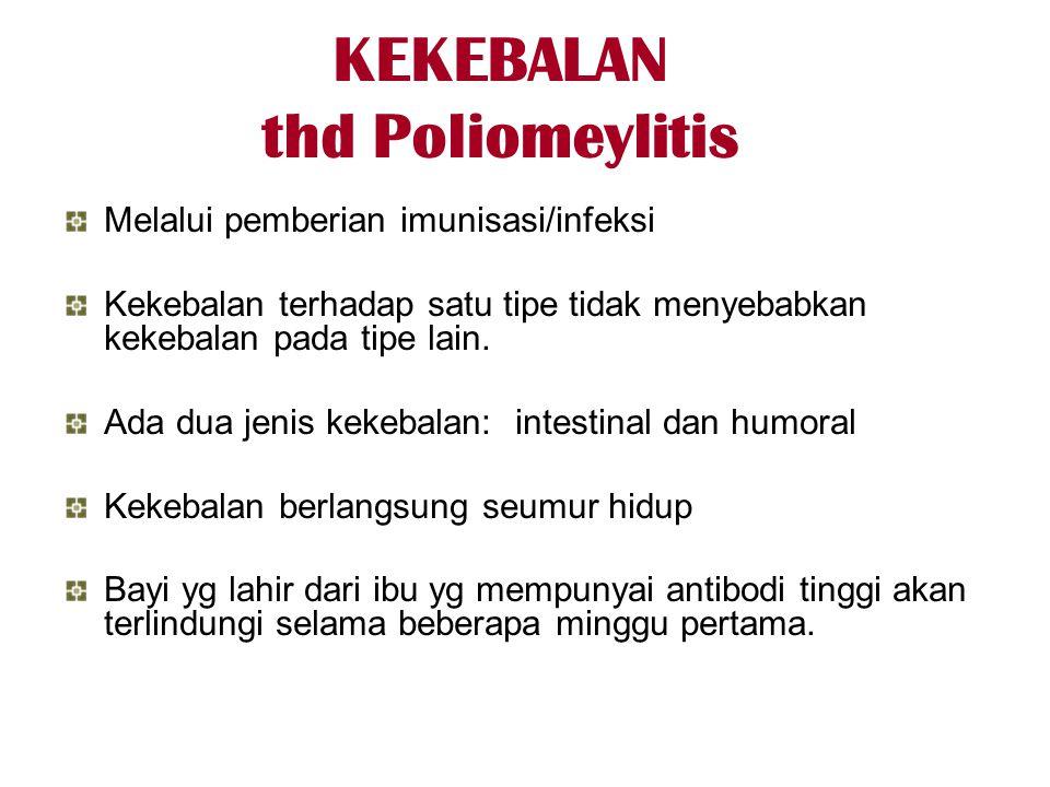 KEKEBALAN thd Poliomeylitis