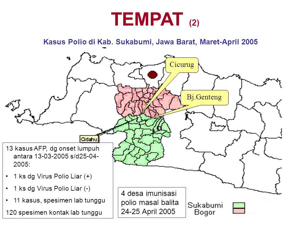 Kasus Polio di Kab. Sukabumi, Jawa Barat, Maret-April 2005