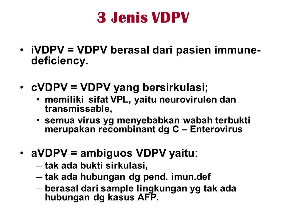 3 Jenis VDPV iVDPV = VDPV berasal dari pasien immune-deficiency.