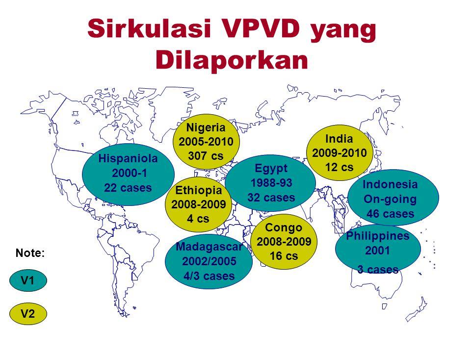Sirkulasi VPVD yang Dilaporkan