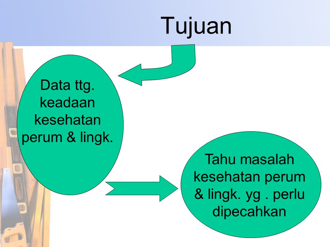 Tujuan Data ttg. keadaan kesehatan perum & lingk.