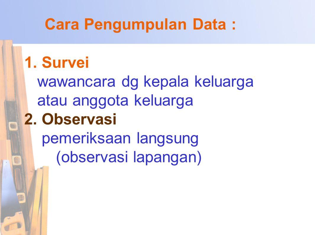 Cara Pengumpulan Data :