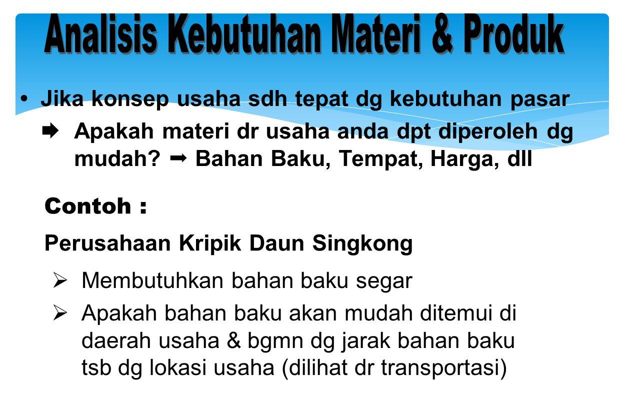 Analisis Kebutuhan Materi & Produk