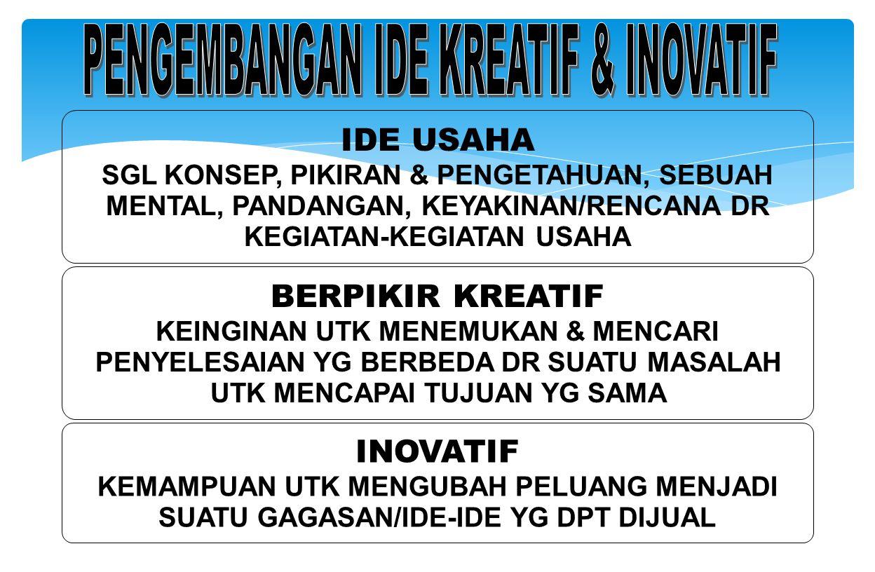 PENGEMBANGAN IDE KREATIF & INOVATIF