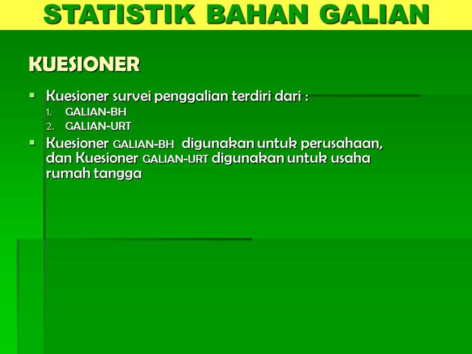 STATISTIK BAHAN GALIAN